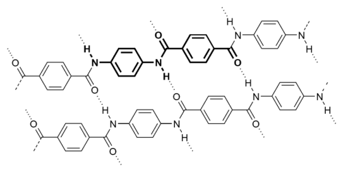 800px-Kevlar_chemical_structure